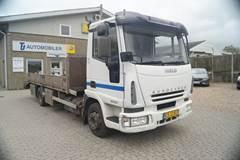 Iveco Euro Cargo 80 E 17 Tector