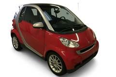 Smart ForTwo Coupé 0,8 CDi 54 Passion aut.